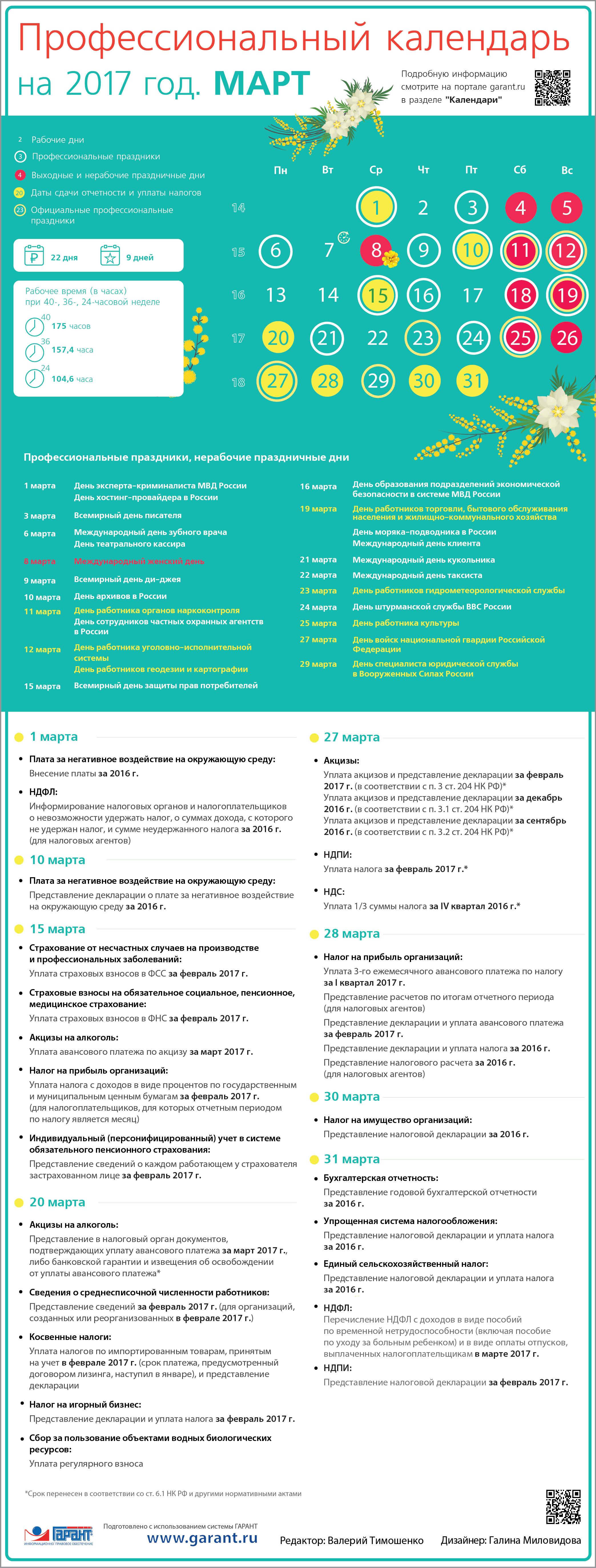 Даты профессиональных праздников в россии 2017